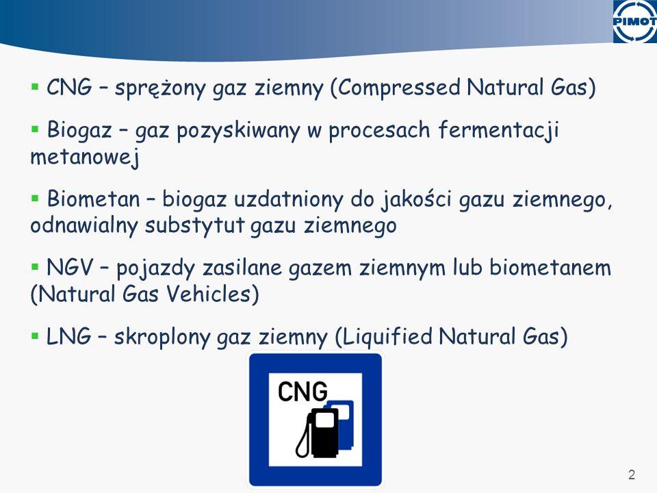 2 CNG – sprężony gaz ziemny (Compressed Natural Gas) Biogaz – gaz pozyskiwany w procesach fermentacji metanowej Biometan – biogaz uzdatniony do jakośc