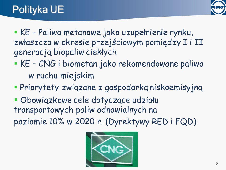 3 Polityka UE KE - Paliwa metanowe jako uzupełnienie rynku, zwłaszcza w okresie przejściowym pomiędzy I i II generacją biopaliw ciekłych KE – CNG i bi
