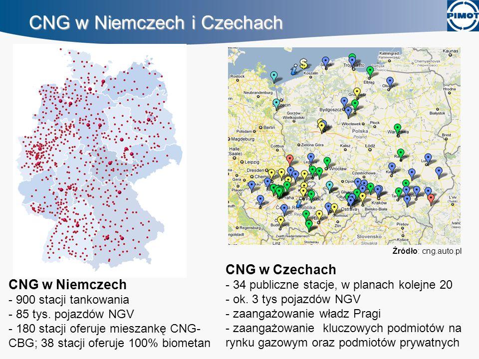 CNG w Niemczech i Czechach CNG w Czechach - 34 publiczne stacje, w planach kolejne 20 - ok. 3 tys pojazdów NGV - zaangażowanie władz Pragi - zaangażow