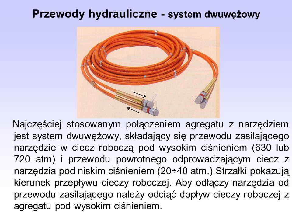 Przewody hydrauliczne - system dwuwężowy Najczęściej stosowanym połączeniem agregatu z narzędziem jest system dwuwężowy, składający się przewodu zasil