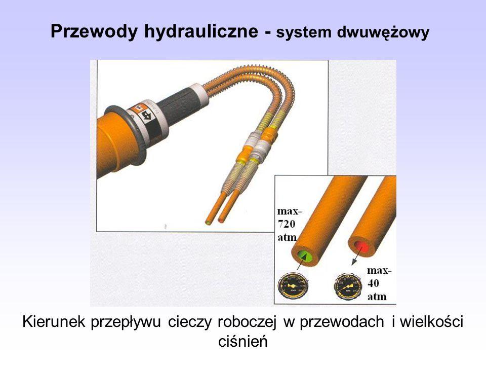 Przewody hydrauliczne - system dwuwężowy Kierunek przepływu cieczy roboczej w przewodach i wielkości ciśnień