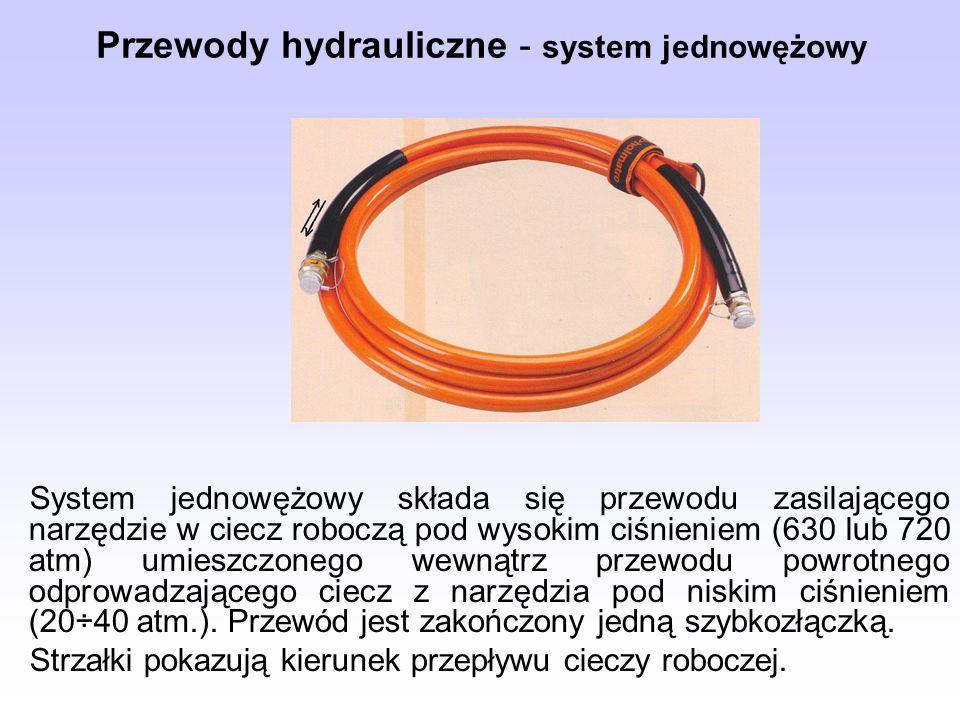 Przewody hydrauliczne - system jednowężowy System jednowężowy składa się przewodu zasilającego narzędzie w ciecz roboczą pod wysokim ciśnieniem (630 l