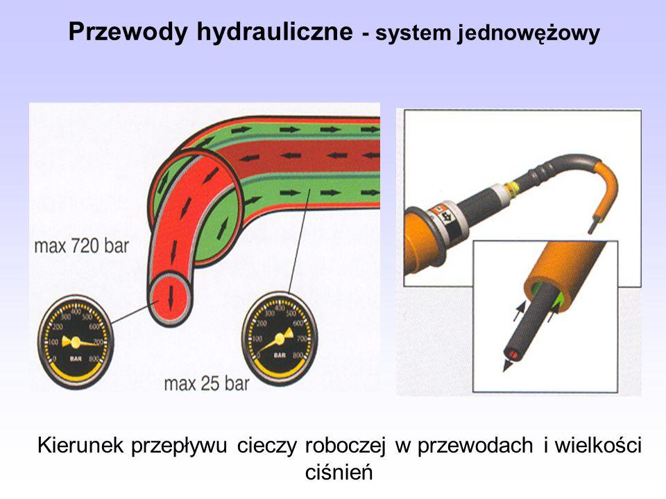 Przewody hydrauliczne - system jednowężowy Kierunek przepływu cieczy roboczej w przewodach i wielkości ciśnień
