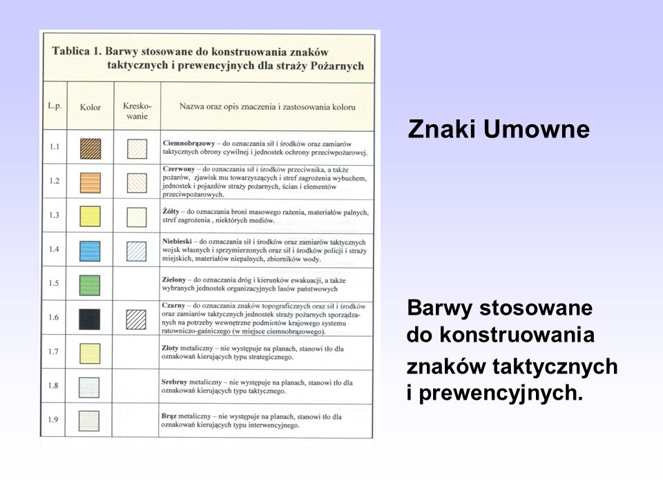 Znaki Umowne Barwy stosowane do konstruowania znaków taktycznych i prewencyjnych.