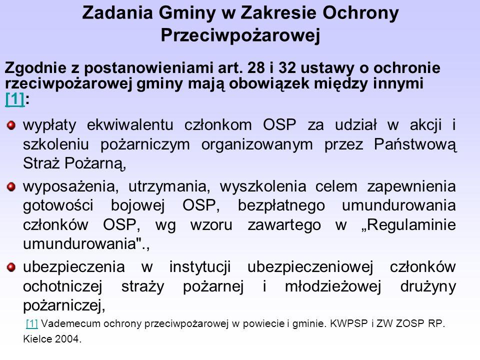 wypłaty ekwiwalentu członkom OSP za udział w akcji i szkoleniu pożarniczym organizowanym przez Państwową Straż Pożarną, wyposażenia, utrzymania, wyszkolenia celem zapewnienia gotowości bojowej OSP, bezpłatnego umundurowania członków OSP, wg wzoru zawartego w Regulaminie umundurowania ., ubezpieczenia w instytucji ubezpieczeniowej członków ochotniczej straży pożarnej i młodzieżowej drużyny pożarniczej, [1] Vademecum ochrony przeciwpożarowej w powiecie i gminie.