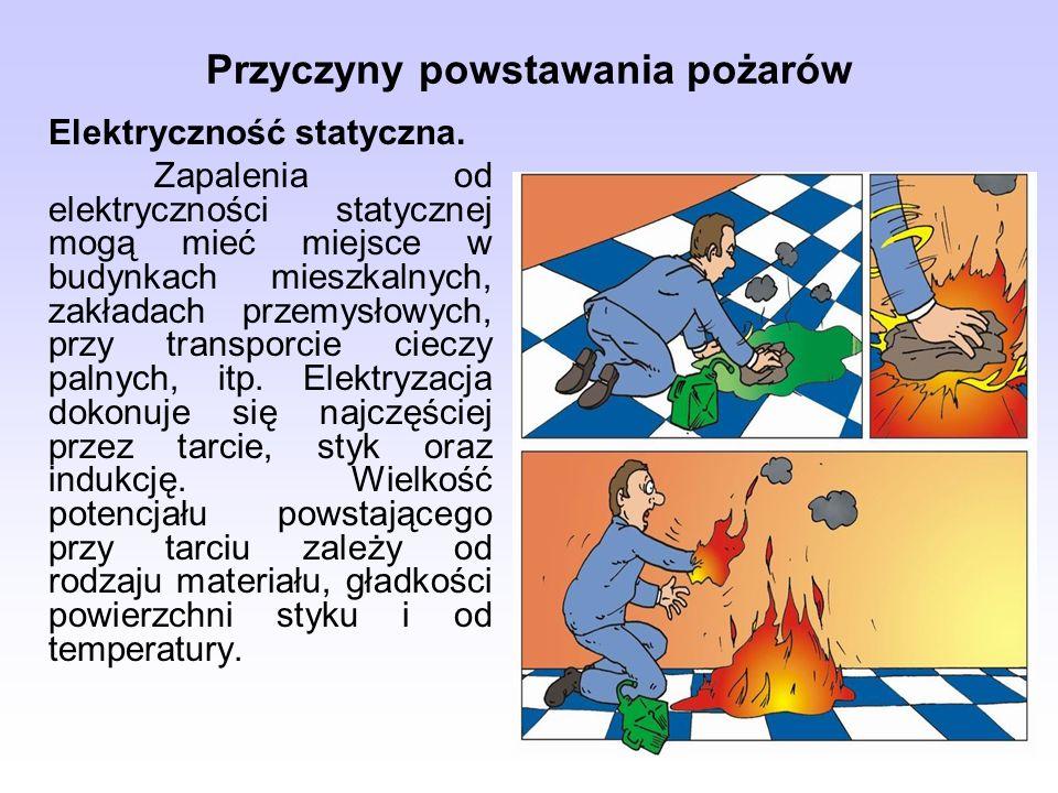 Przyczyny powstawania pożarów Elektryczność statyczna. Zapalenia od elektryczności statycznej mogą mieć miejsce w budynkach mieszkalnych, zakładach pr