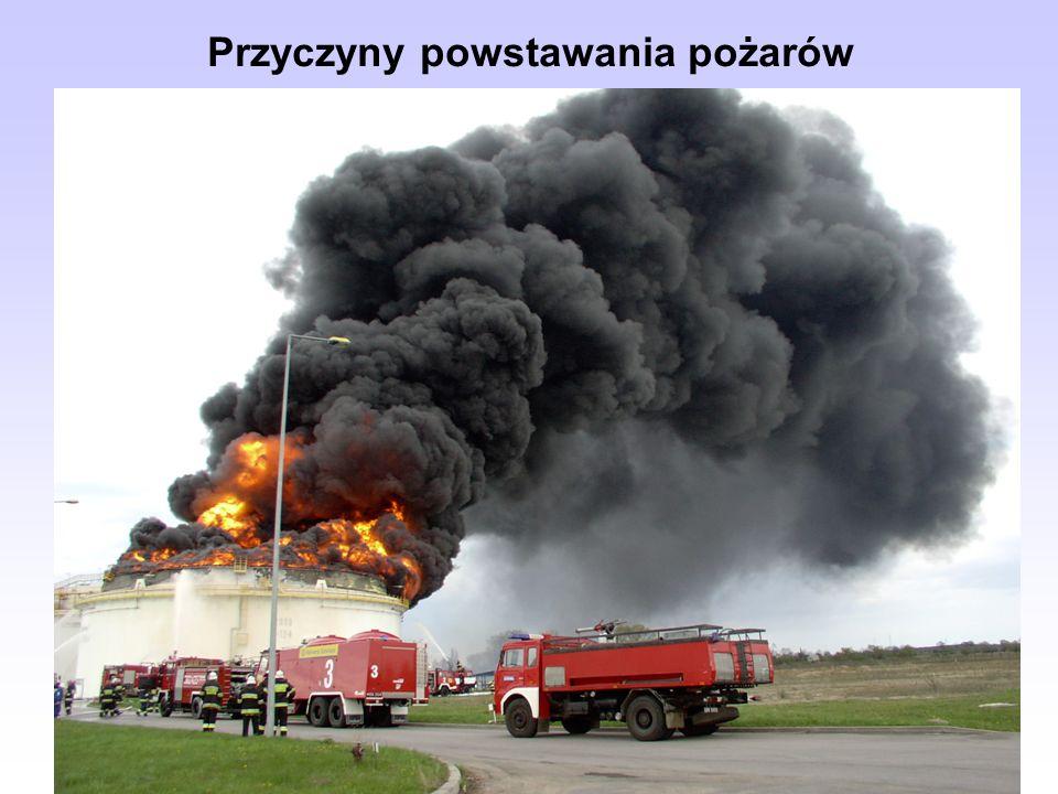 Przyczyny powstawania pożarów Reakcje chemiczne. Podstawowe czynniki w tej grupie przyczyn, mogące spowodować pożar: zmiana proporcji substratów w sto