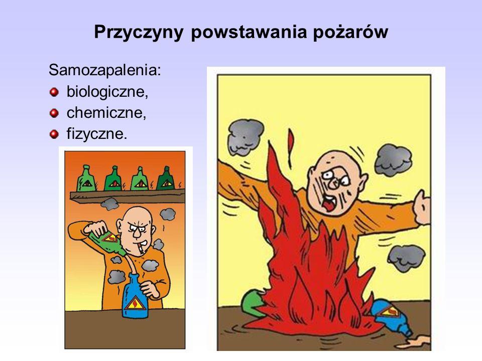 Przyczyny powstawania pożarów Samozapalenia: biologiczne, chemiczne, fizyczne.