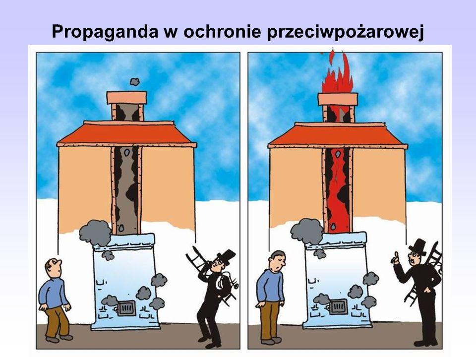 Propaganda w ochronie przeciwpożarowej Rezultaty propagandy zależne są od stosowanych metod, do których warto zaliczyć: stosowanie powszechnie zrozumi