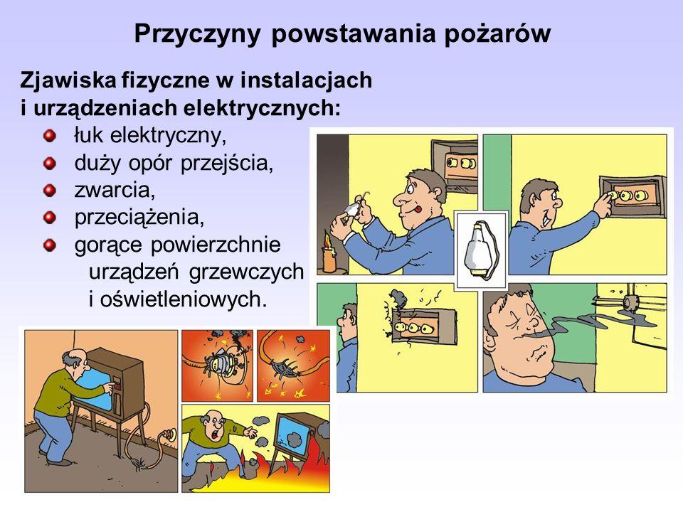 Przyczyny powstawania pożarów Zjawiska fizyczne w instalacjach i urządzeniach elektrycznych: łuk elektryczny, duży opór przejścia, zwarcia, przeciążen