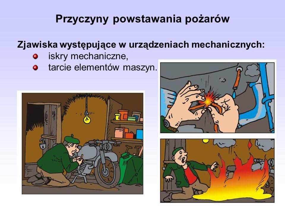 Przyczyny powstawania pożarów Zjawiska występujące w urządzeniach mechanicznych: iskry mechaniczne, tarcie elementów maszyn.