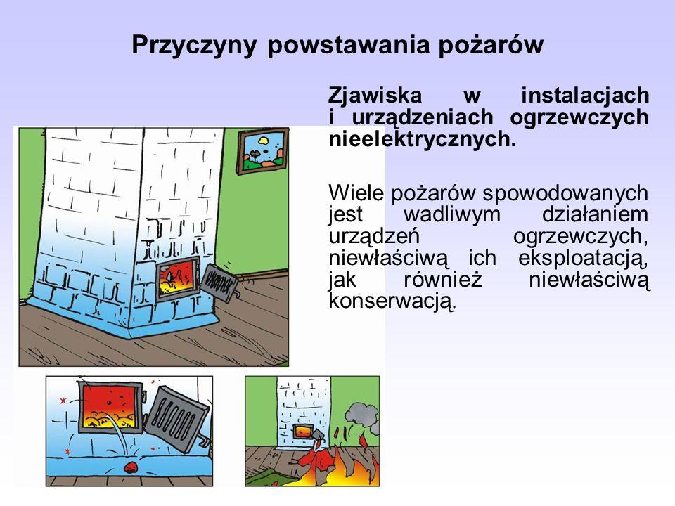 Przyczyny powstawania pożarów Zjawiska w instalacjach i urządzeniach ogrzewczych nieelektrycznych. Wiele pożarów spowodowanych jest wadliwym działanie