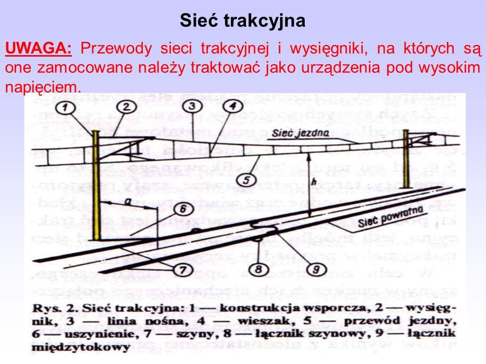 UWAGA: Przewody sieci trakcyjnej i wysięgniki, na których są one zamocowane należy traktować jako urządzenia pod wysokim napięciem.