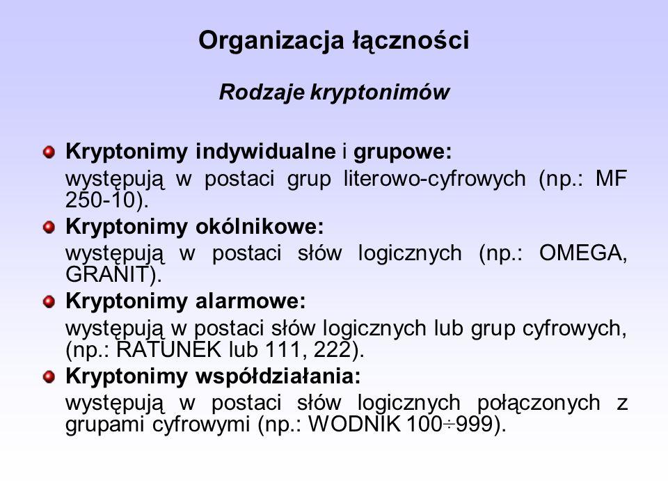 Organizacja łączności Rodzaje kryptonimów Kryptonimy indywidualne i grupowe: występują w postaci grup literowo-cyfrowych (np.: MF 250-10). Kryptonimy
