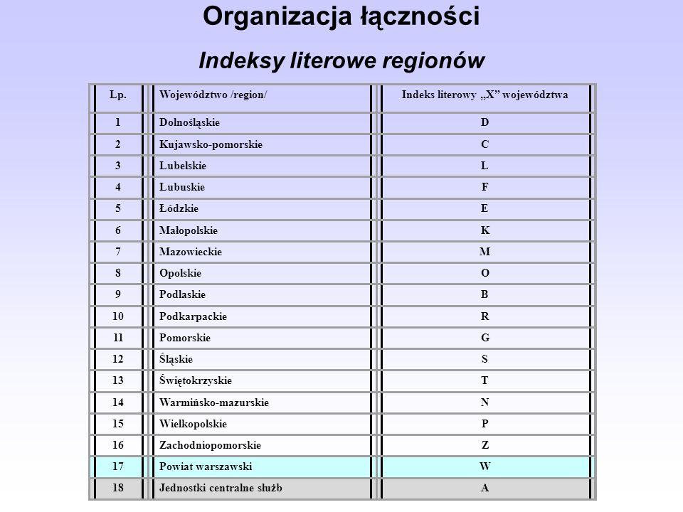 Organizacja łączności Indeksy literowe regionów Lp.Województwo /region/Indeks literowy,,X województwa 1DolnośląskieD 2Kujawsko-pomorskieC 3LubelskieL