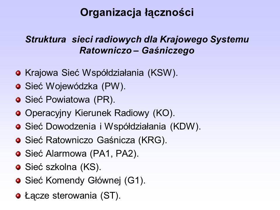 Organizacja łączności Struktura sieci radiowych dla Krajowego Systemu Ratowniczo – Gaśniczego Krajowa Sieć Współdziałania (KSW). Sieć Wojewódzka (PW).
