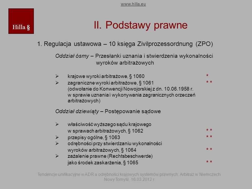 II. Podstawy prawne 1. Regulacja ustawowa – 10 księga Zivilprozessordnung (ZPO) Oddział ósmy – Przesłanki uznania i stwierdzenia wykonalności wyroków