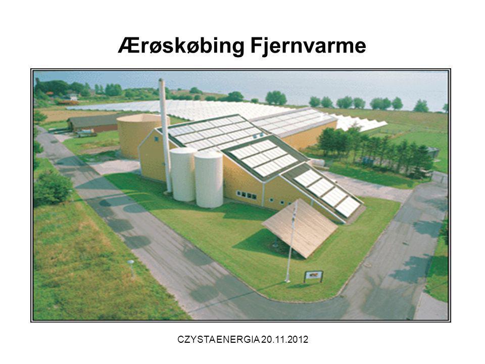 Ærøskøbing Fjernvarme CZYSTA ENERGIA 20.11.2012