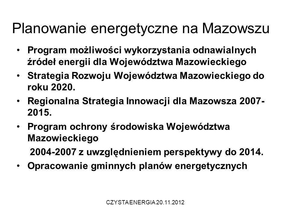 Planowanie energetyczne na Mazowszu Program możliwości wykorzystania odnawialnych źródeł energii dla Województwa Mazowieckiego Strategia Rozwoju Wojew
