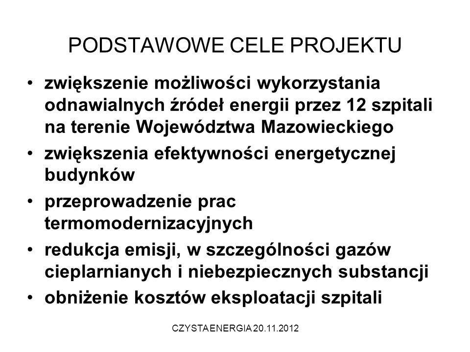 PODSTAWOWE CELE PROJEKTU zwiększenie możliwości wykorzystania odnawialnych źródeł energii przez 12 szpitali na terenie Województwa Mazowieckiego zwięk