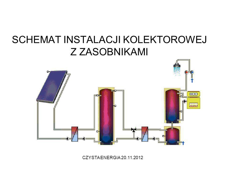 SCHEMAT INSTALACJI KOLEKTOROWEJ Z ZASOBNIKAMI CZYSTA ENERGIA 20.11.2012