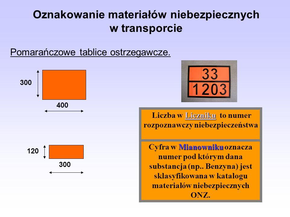 Oznakowanie materiałów niebezpiecznych w transporcie Pomarańczowe tablice ostrzegawcze.