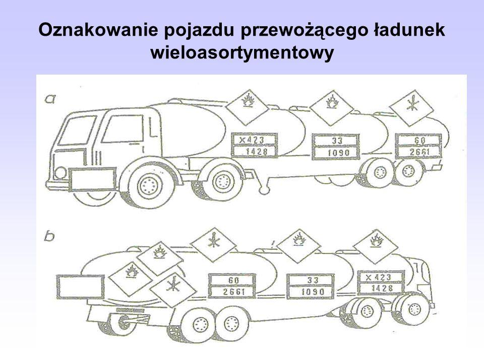 Oznakowanie pojazdu przewożącego ładunek wieloasortymentowy