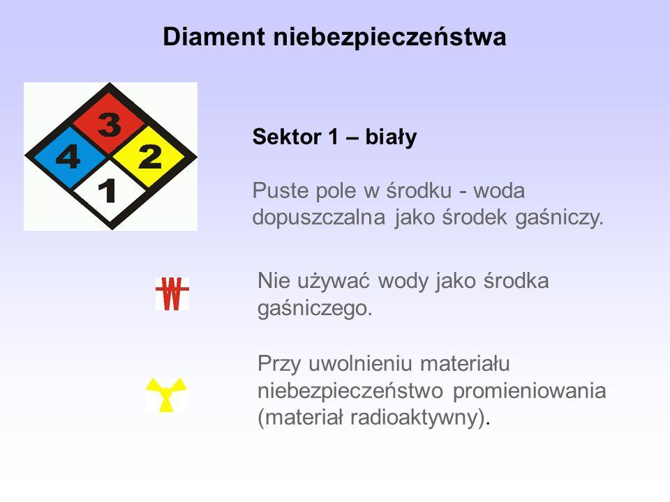 Diament niebezpieczeństwa Sektor 1 – biały Puste pole w środku - woda dopuszczalna jako środek gaśniczy.