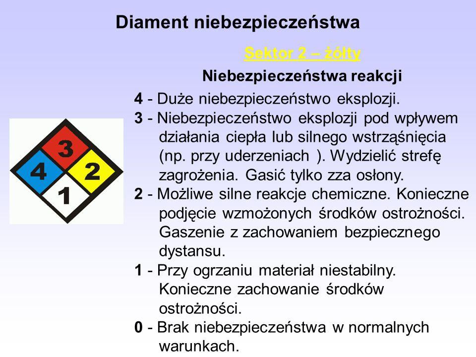 Sektor 2 – żółty Niebezpieczeństwa reakcji 4 - Duże niebezpieczeństwo eksplozji.