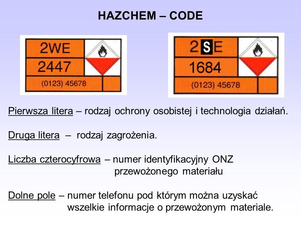 HAZCHEM – CODE Pierwsza litera – rodzaj ochrony osobistej i technologia działań.
