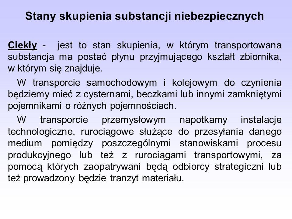 Klasyfikacja substancji niebezpiecznych zgodnie z umową ADR Klasa 1 – Materiały i przedmioty wybuchowe (6 podklas).