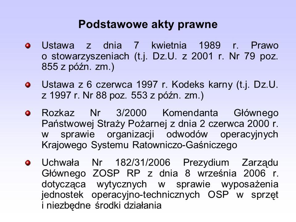 Ustawa z dnia 7 kwietnia 1989 r. Prawo o stowarzyszeniach (t.j. Dz.U. z 2001 r. Nr 79 poz. 855 z późn. zm.) Ustawa z 6 czerwca 1997 r. Kodeks karny (t