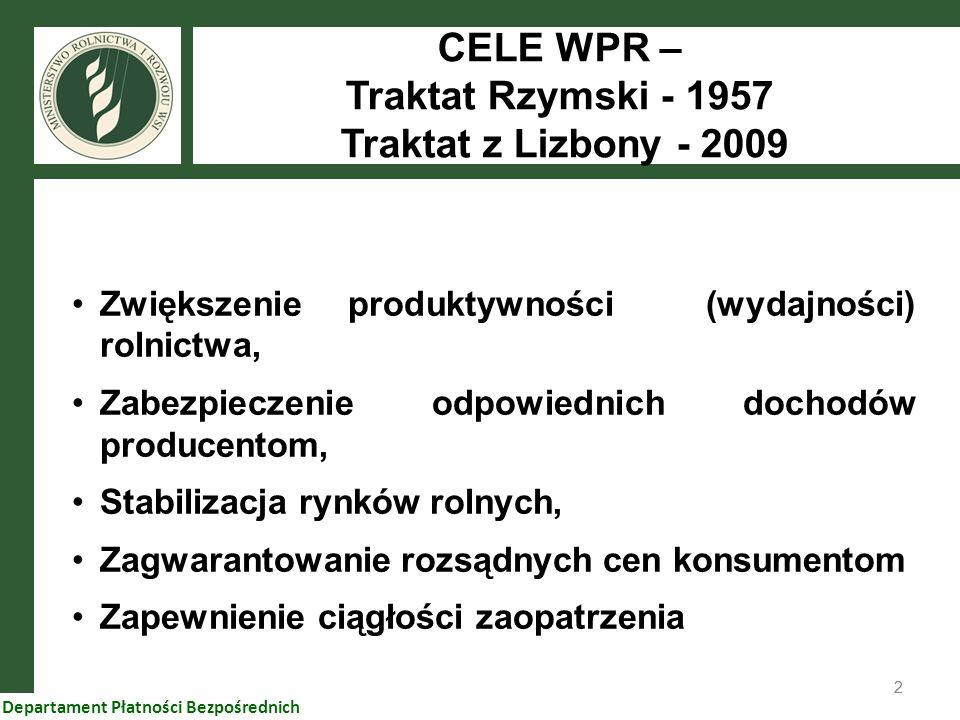 22 CELE WPR – Traktat Rzymski - 1957 Traktat z Lizbony - 2009 Zwiększenie produktywności (wydajności) rolnictwa, Zabezpieczenie odpowiednich dochodów