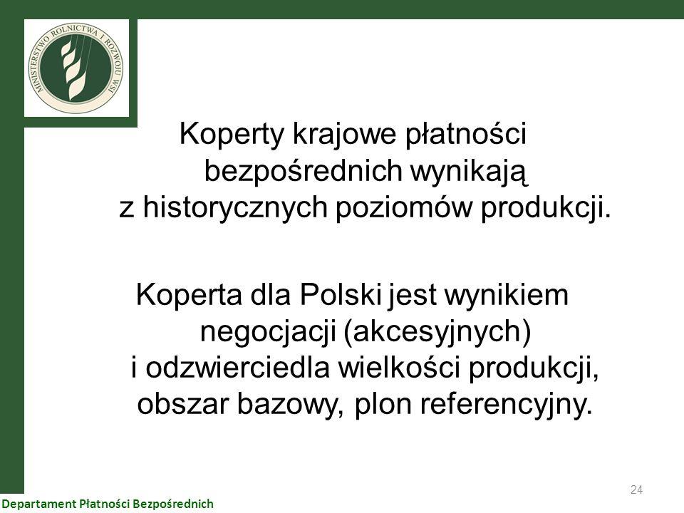 24 Departament Płatności Bezpośrednich Koperty krajowe płatności bezpośrednich wynikają z historycznych poziomów produkcji. Koperta dla Polski jest wy