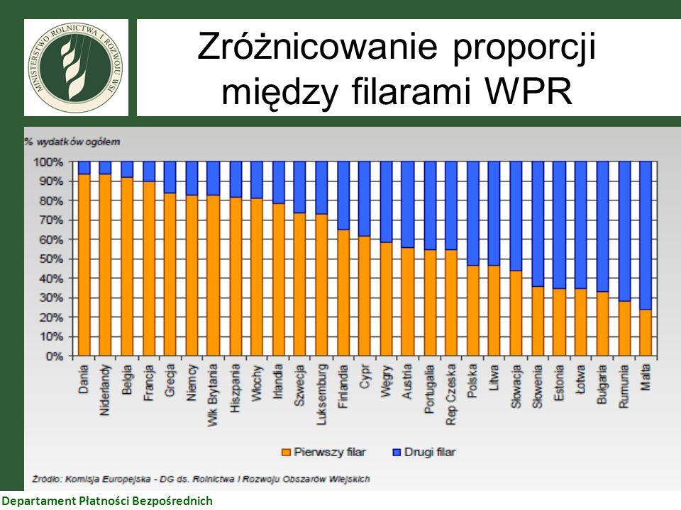 31 Departament Płatności Bezpośrednich Źródło: Komisja Europejska, EUROSTAT Zróżnicowanie proporcji między filarami WPR