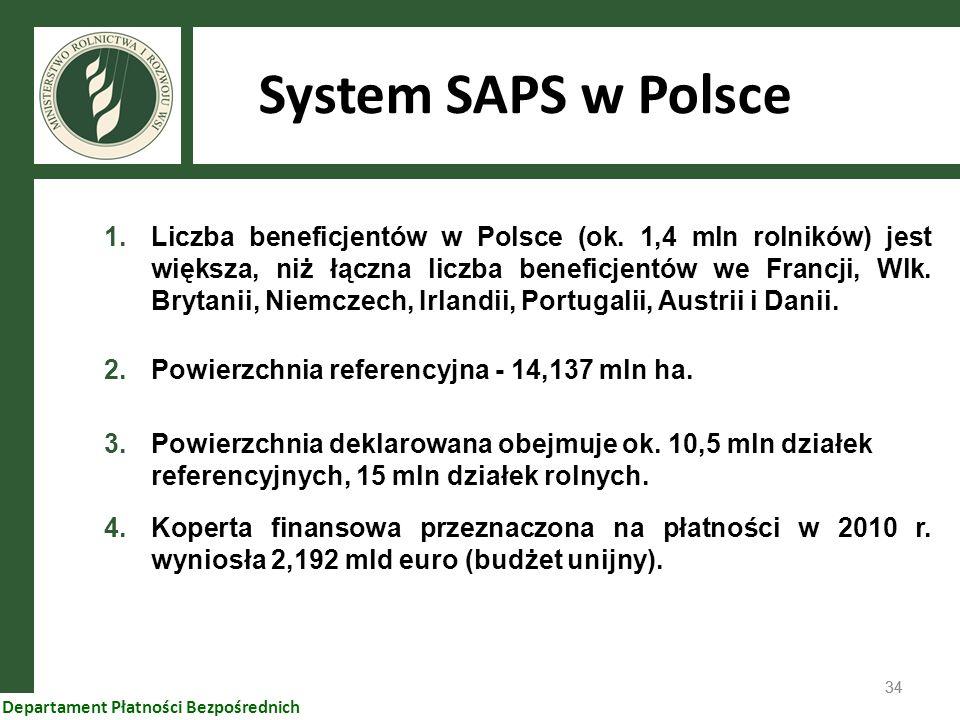 34 Departament Płatności Bezpośrednich System SAPS w Polsce 4.Koperta finansowa przeznaczona na płatności w 2010 r. wyniosła 2,192 mld euro (budżet un