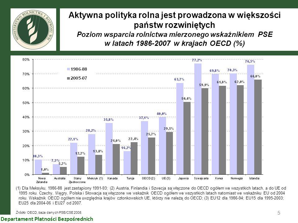 55 Departament Płatności Bezpośrednich (1) Dla Meksyku, 1986-88 jest zastąpiony 1991-93; (2) Austria, Finlandia i Szwecja są włączone do OECD ogółem w