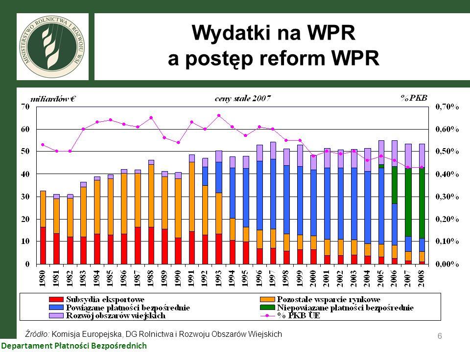 66 Departament Płatności Bezpośrednich Wydatki na WPR a postęp reform WPR Źródło: Komisja Europejska, DG Rolnictwa i Rozwoju Obszarów Wiejskich