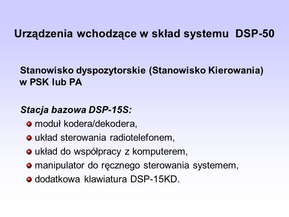 Urządzenia wchodzące w skład systemu DSP-50 Stanowisko dyspozytorskie (Stanowisko Kierowania) w PSK lub PA Stacja bazowa DSP-15S: moduł kodera/dekoder