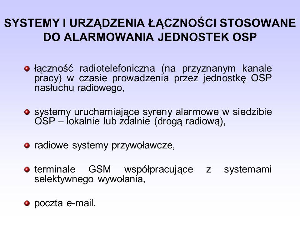 SYSTEMY I URZĄDZENIA ŁĄCZNOŚCI STOSOWANE DO ALARMOWANIA JEDNOSTEK OSP łączność radiotelefoniczna (na przyznanym kanale pracy) w czasie prowadzenia prz