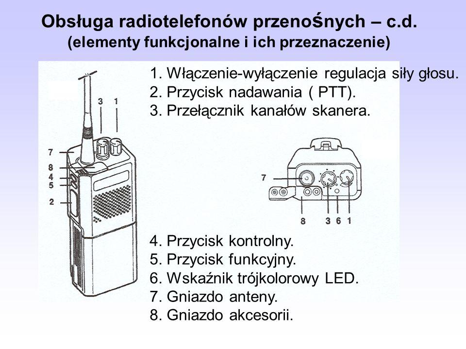 Obsługa radiotelefonów przeno ś nych – c.d. (elementy funkcjonalne i ich przeznaczenie) 1. Włączenie-wyłączenie regulacja siły głosu. 2. Przycisk nada