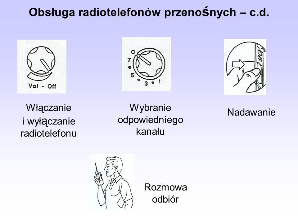 Obsługa radiotelefonów przeno ś nych – c.d. Włączanie i wył ą czanie radiotelefonu Wybranie odpowiedniego kanału Nadawanie Rozmowa odbiór
