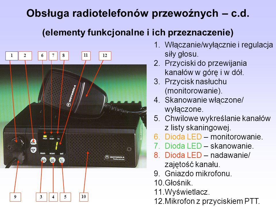 Obsługa radiotelefonów przewoźnych – c.d. (elementy funkcjonalne i ich przeznaczenie) 1.Włączanie/wyłącznie i regulacja siły głosu. 2.Przyciski do prz