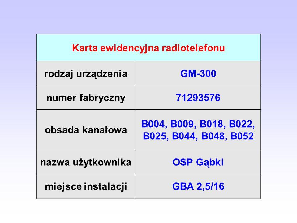 Karta ewidencyjna radiotelefonu rodzaj urządzeniaGM-300 numer fabryczny71293576 obsada kanałowa B004, B009, B018, B022, B025, B044, B048, B052 nazwa u