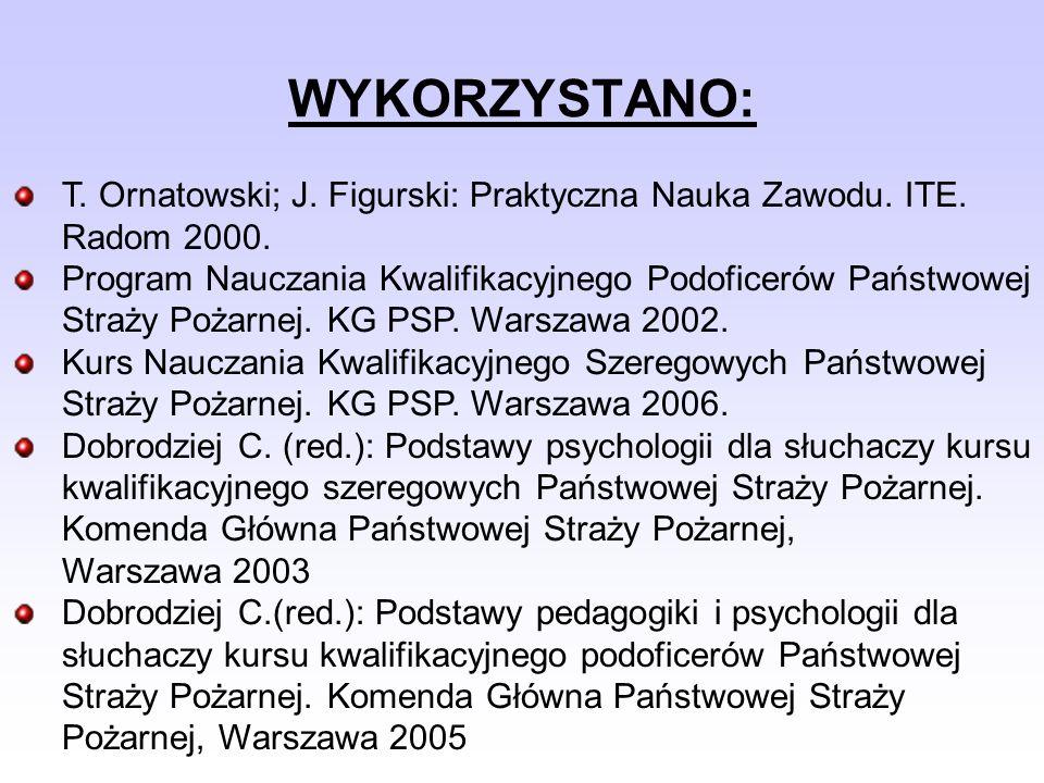 WYKORZYSTANO: T. Ornatowski; J. Figurski: Praktyczna Nauka Zawodu. ITE. Radom 2000. Program Nauczania Kwalifikacyjnego Podoficerów Państwowej Straży P