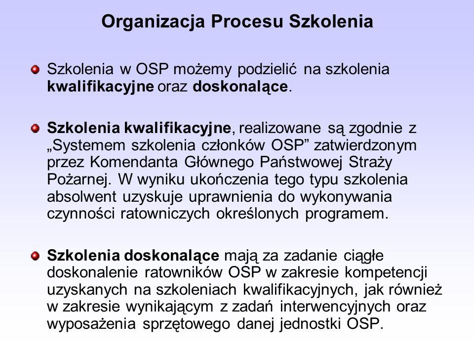 Organizacja Procesu Szkolenia Szkolenia w OSP możemy podzielić na szkolenia kwalifikacyjne oraz doskonalące. Szkolenia kwalifikacyjne, realizowane są