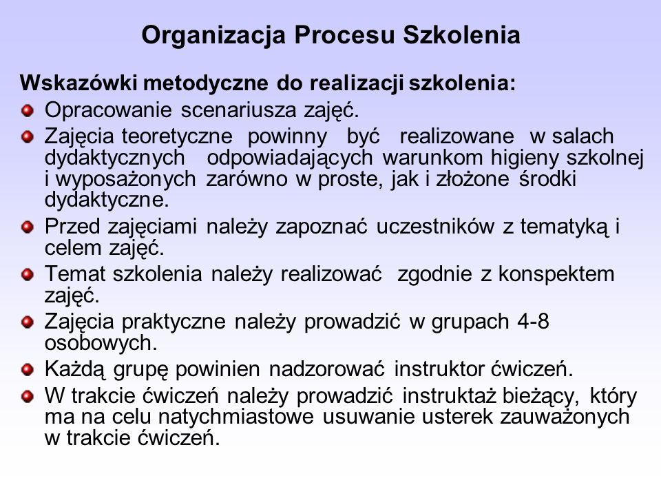 Organizacja Procesu Szkolenia Wskazówki metodyczne do realizacji szkolenia: Opracowanie scenariusza zajęć. Zajęcia teoretyczne powinny być realizowane