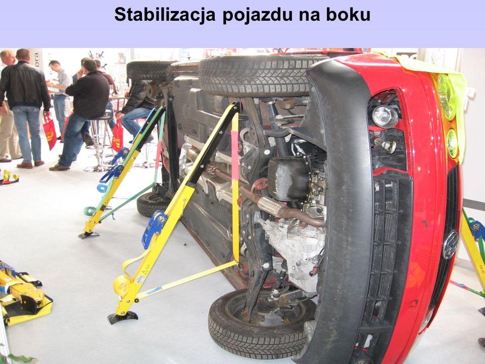 Stabilizacja pojazdu na boku