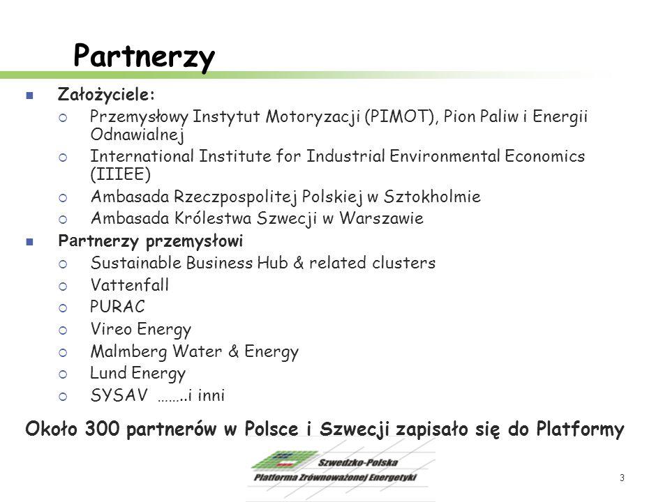3 Partnerzy Założyciele: Przemysłowy Instytut Motoryzacji (PIMOT), Pion Paliw i Energii Odnawialnej International Institute for Industrial Environment