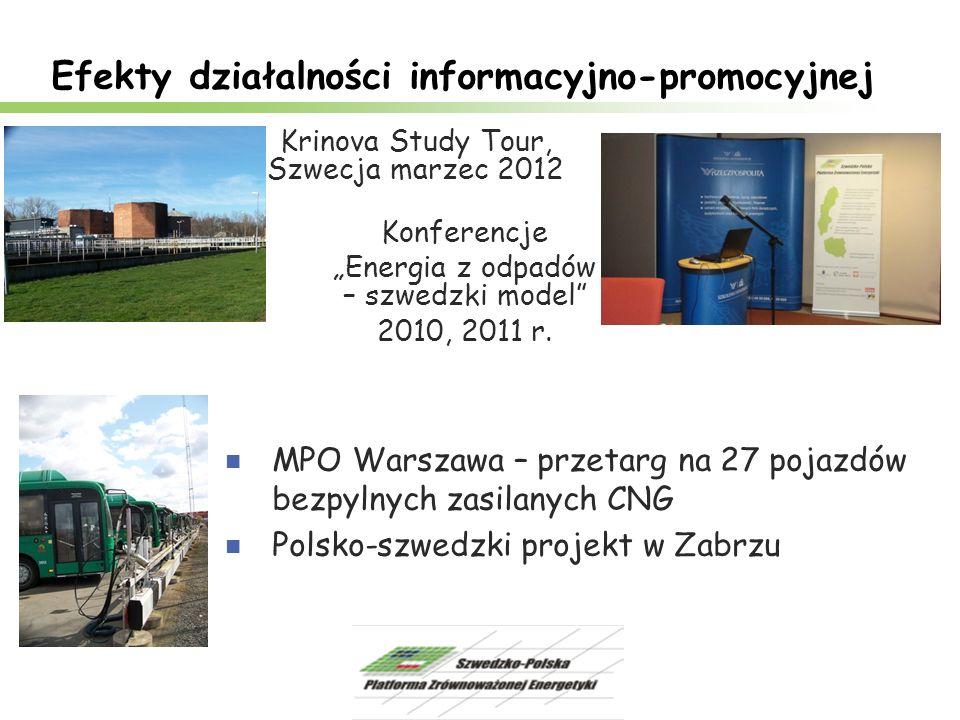 Efekty działalności informacyjno-promocyjnej MPO Warszawa – przetarg na 27 pojazdów bezpylnych zasilanych CNG Polsko-szwedzki projekt w Zabrzu Konfere